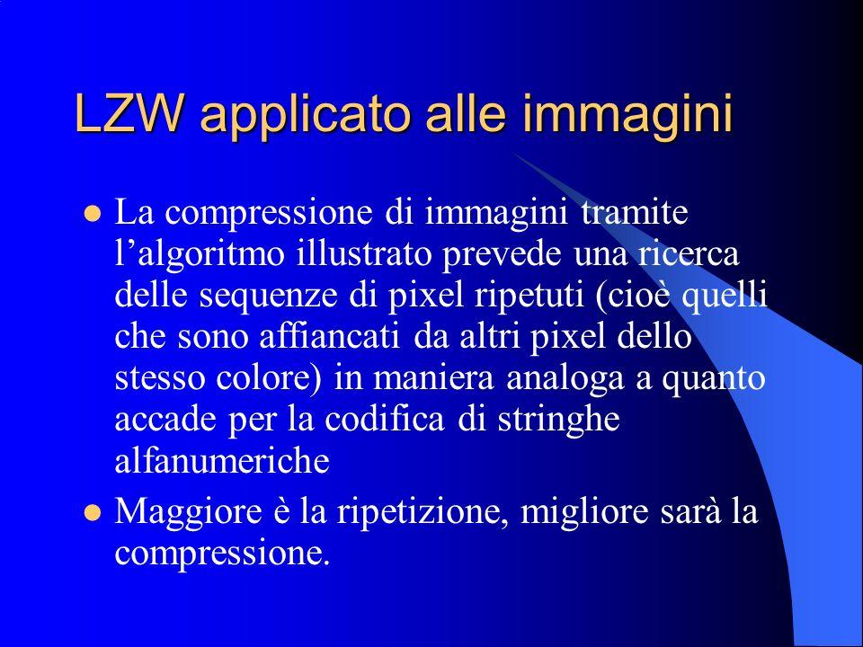 LZW applicato alle immagini