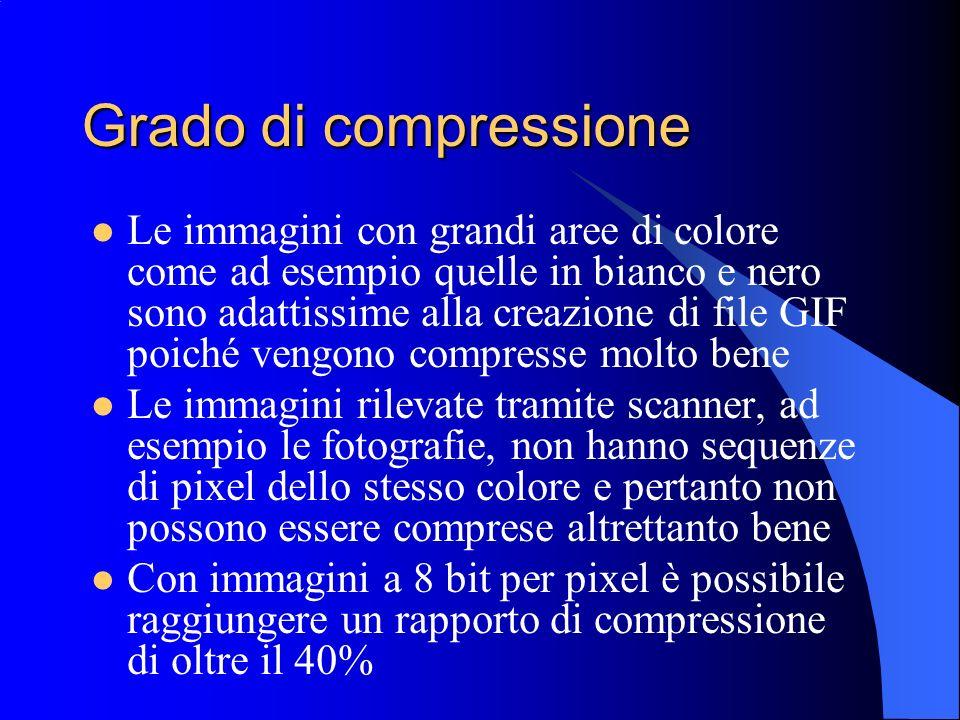 Grado di compressione