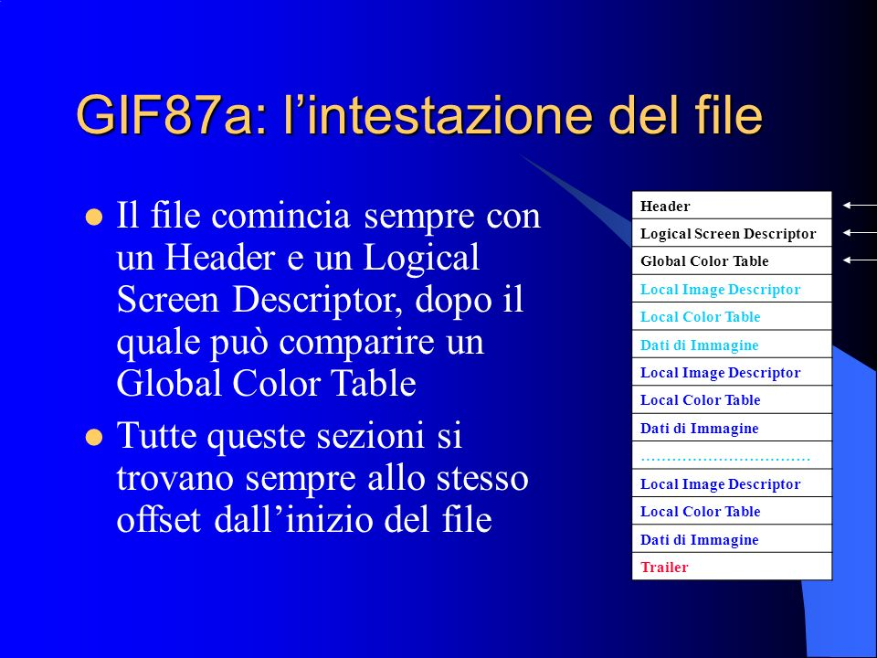 GIF87a: l'intestazione del file