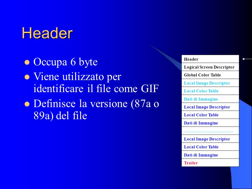 Header Occupa 6 byte. Viene utilizzato per identificare il file come GIF. Definisce la versione (87a o 89a) del file.