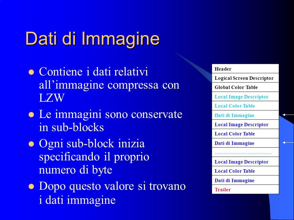 Dati di ImmagineContiene i dati relativi all'immagine compressa con LZW. Le immagini sono conservate in sub-blocks.