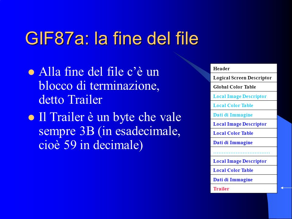 GIF87a: la fine del file Alla fine del file c'è un blocco di terminazione, detto Trailer.