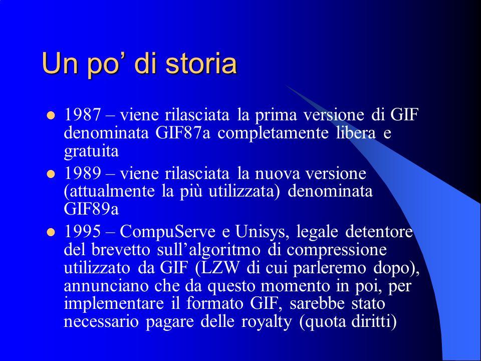 Un po' di storia 1987 – viene rilasciata la prima versione di GIF denominata GIF87a completamente libera e gratuita.