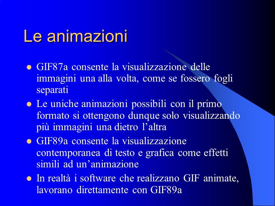 Le animazioni GIF87a consente la visualizzazione delle immagini una alla volta, come se fossero fogli separati.