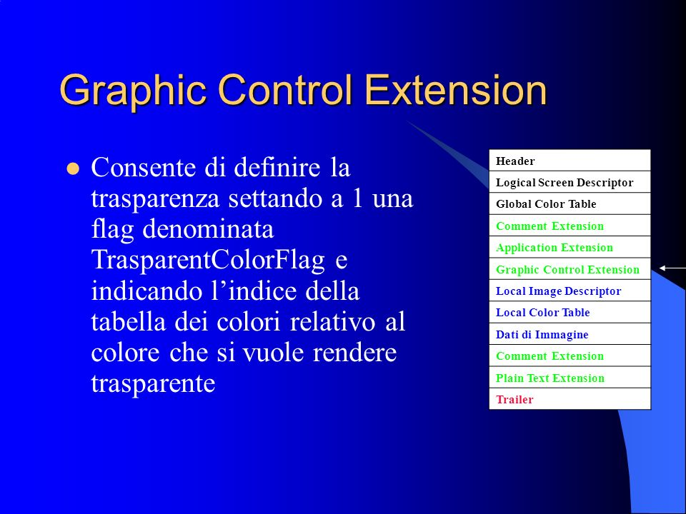 Graphic Control Extension