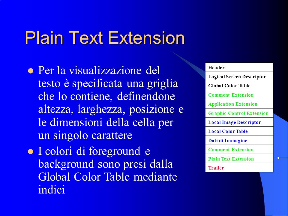 Plain Text Extension