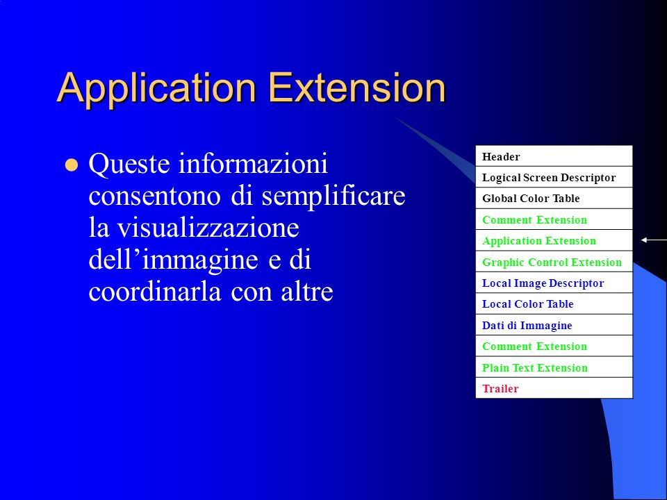 Application Extension