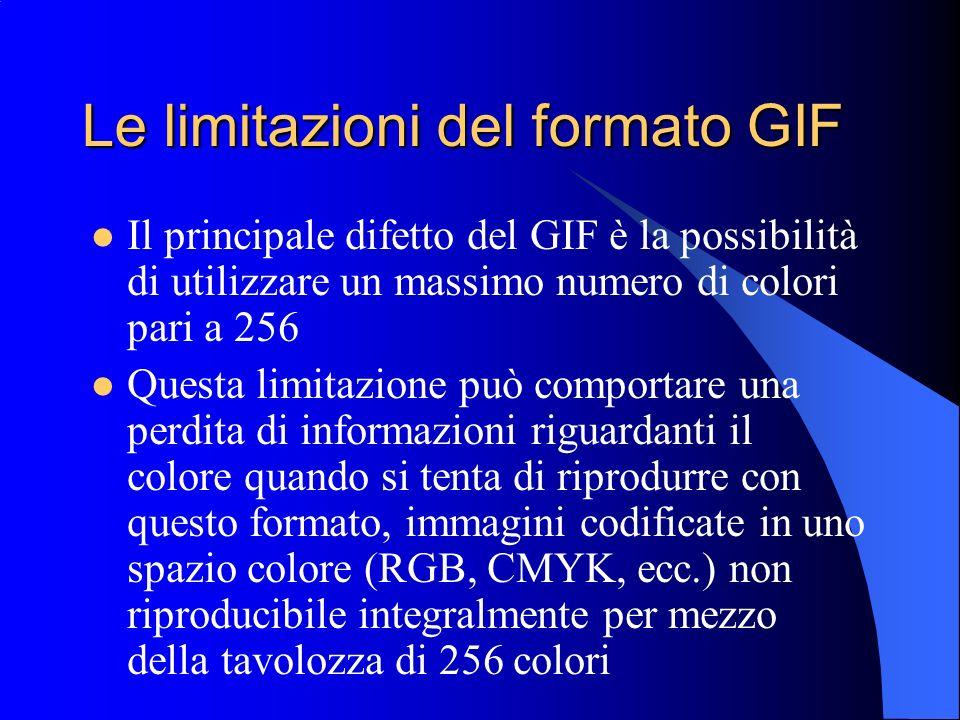 Le limitazioni del formato GIF