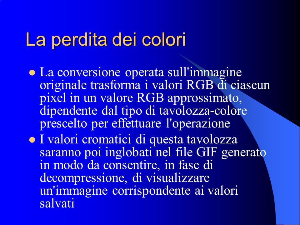 La perdita dei colori