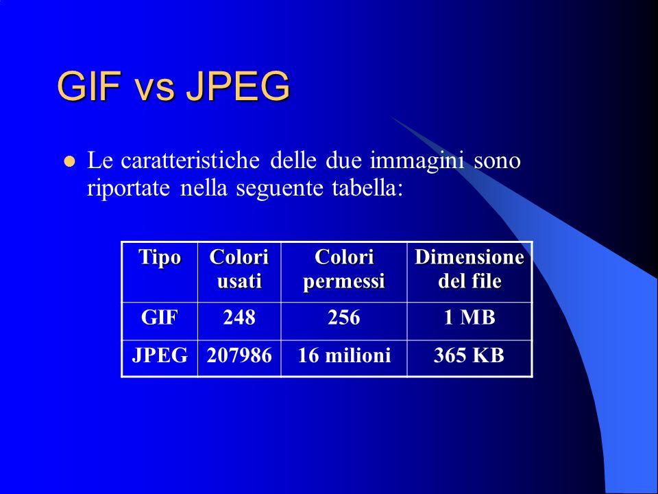GIF vs JPEG Le caratteristiche delle due immagini sono riportate nella seguente tabella: Tipo. Colori usati.
