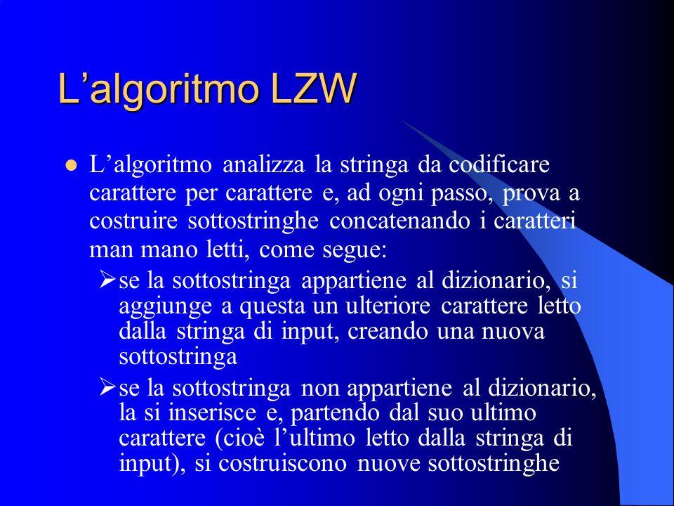 L'algoritmo LZW