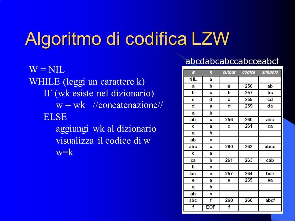 Algoritmo di codifica LZW