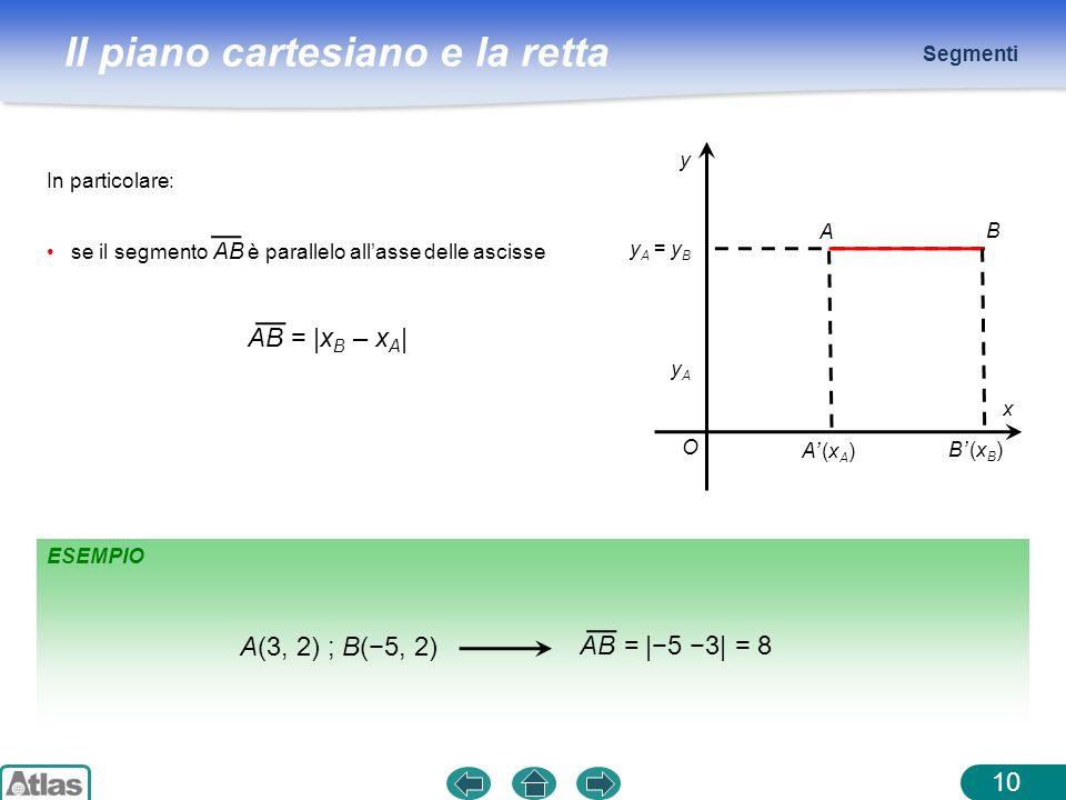 AB = |xB – xA| A(3, 2) ; B(−5, 2) AB = |−5 −3| = 8 Segmenti O x y A B