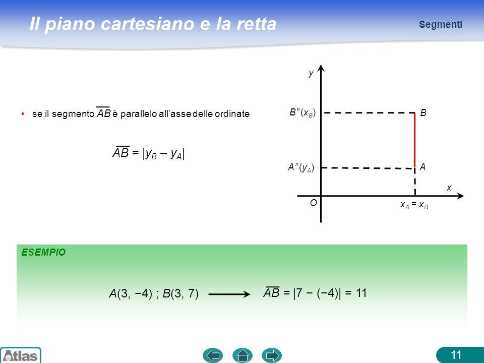 AB = |yB – yA| A(3, −4) ; B(3, 7) AB = |7 − (−4)| = 11 Segmenti O x y
