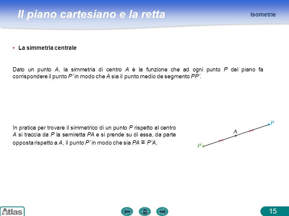 Isometrie La simmetria centrale.