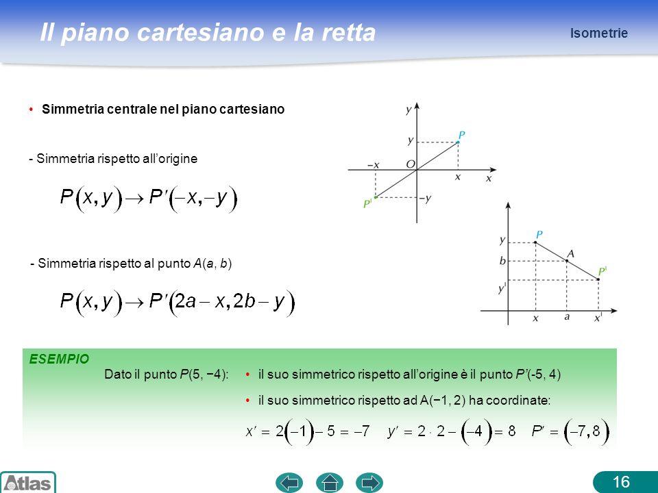 Isometrie Simmetria centrale nel piano cartesiano. - Simmetria rispetto all'origine. - Simmetria rispetto al punto A(a, b)