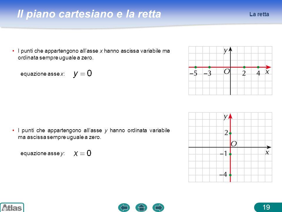 La retta I punti che appartengono all'asse x hanno ascissa variabile ma ordinata sempre uguale a zero.