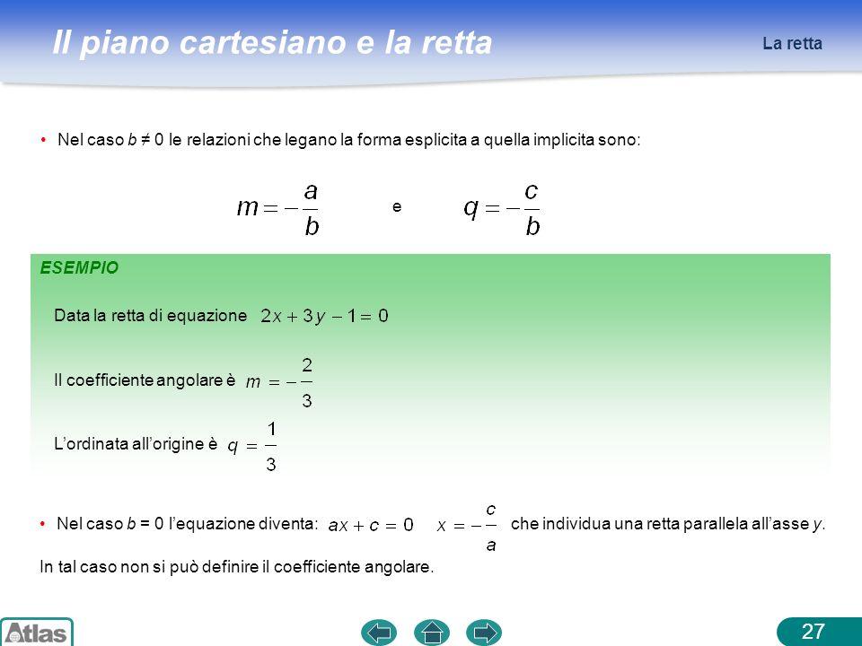 La retta Nel caso b ≠ 0 le relazioni che legano la forma esplicita a quella implicita sono: e. ESEMPIO.