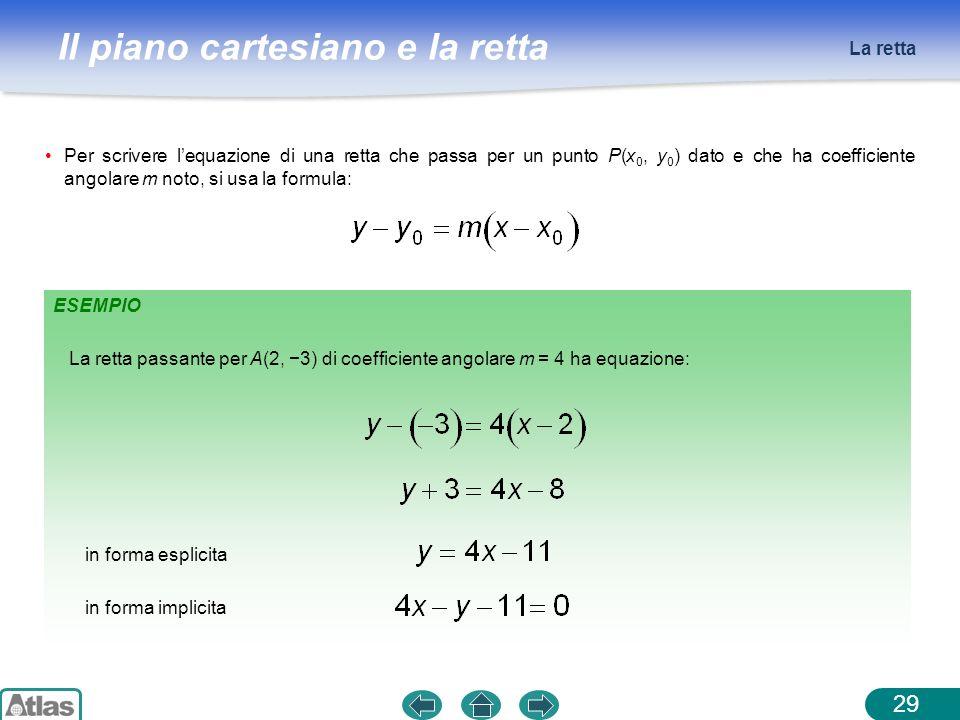 La retta Per scrivere l'equazione di una retta che passa per un punto P(x0, y0) dato e che ha coefficiente angolare m noto, si usa la formula: