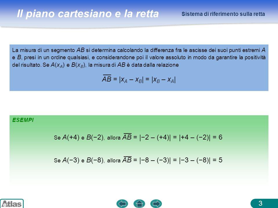 AB = |xA – xB| = |xB – xA| Sistema di riferimento sulla retta