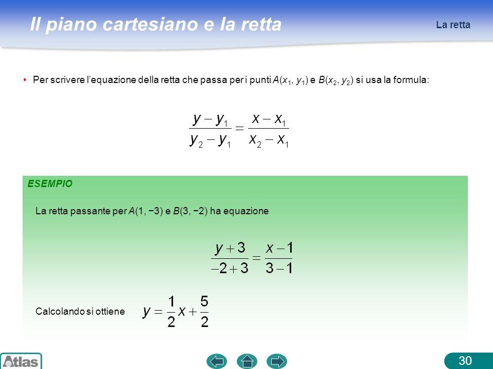 La retta Per scrivere l'equazione della retta che passa per i punti A(x1, y1) e B(x2, y2) si usa la formula: