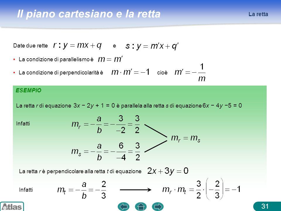 La retta Date due rette. e. La condizione di parallelismo è. La condizione di perpendicolarità è.