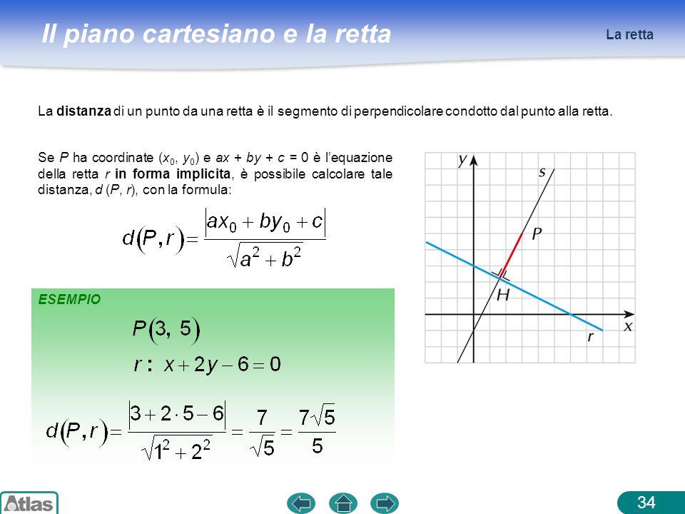 La retta La distanza di un punto da una retta è il segmento di perpendicolare condotto dal punto alla retta.
