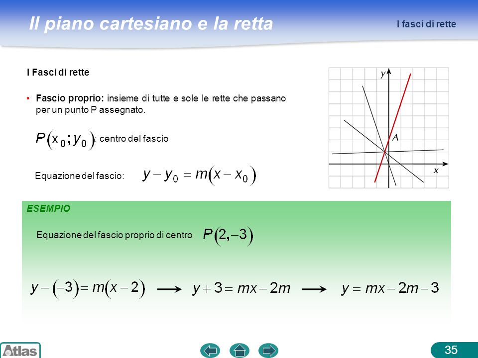 I fasci di rette I Fasci di rette. Fascio proprio: insieme di tutte e sole le rette che passano per un punto P assegnato.