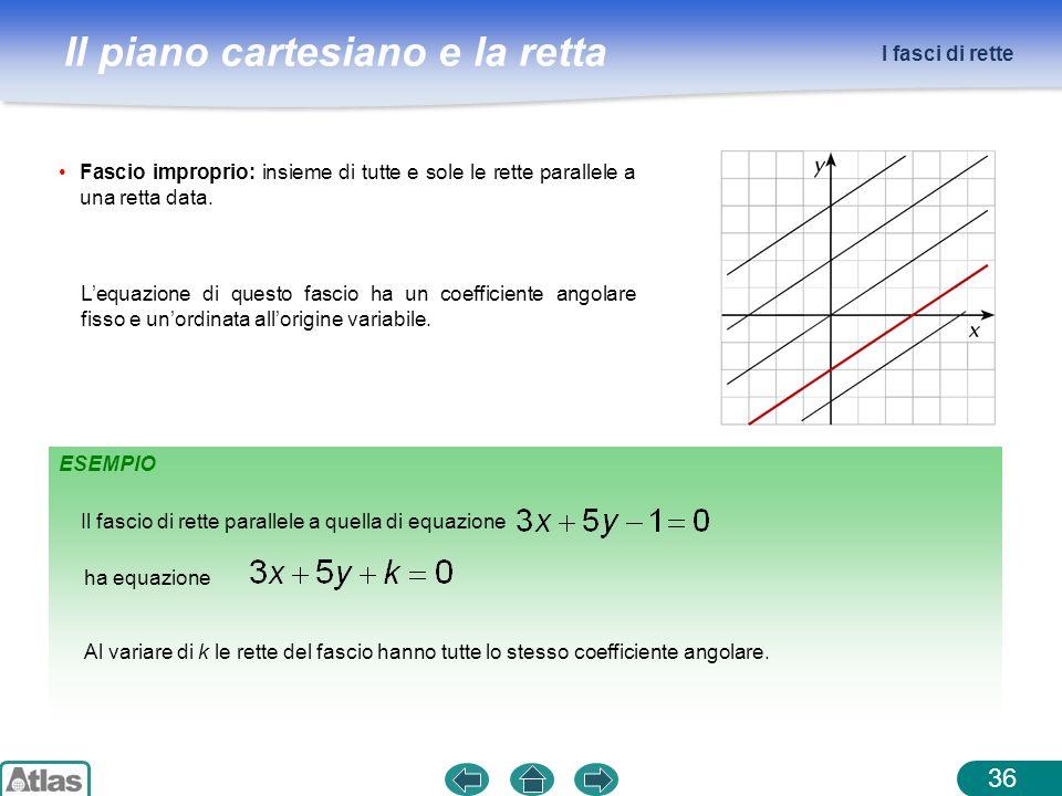 I fasci di rette Fascio improprio: insieme di tutte e sole le rette parallele a una retta data.