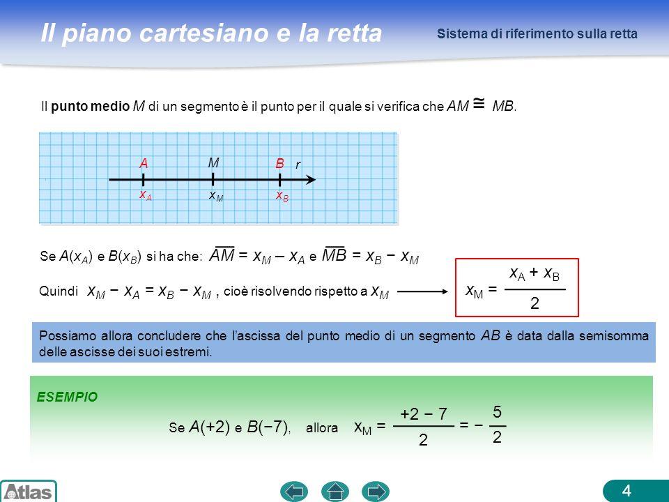 xA + xB xM = 2 5 +2 − 7 xM = = − 2 Sistema di riferimento sulla retta