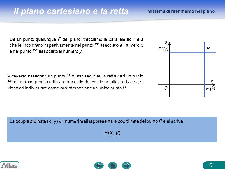 P(x, y) Sistema di riferimento nel piano