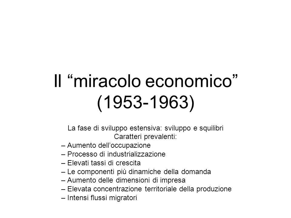 Il miracolo economico (1953-1963)