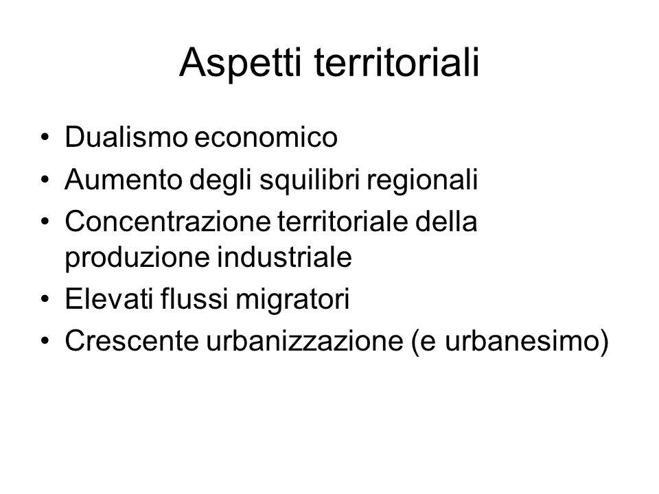 Aspetti territoriali Dualismo economico