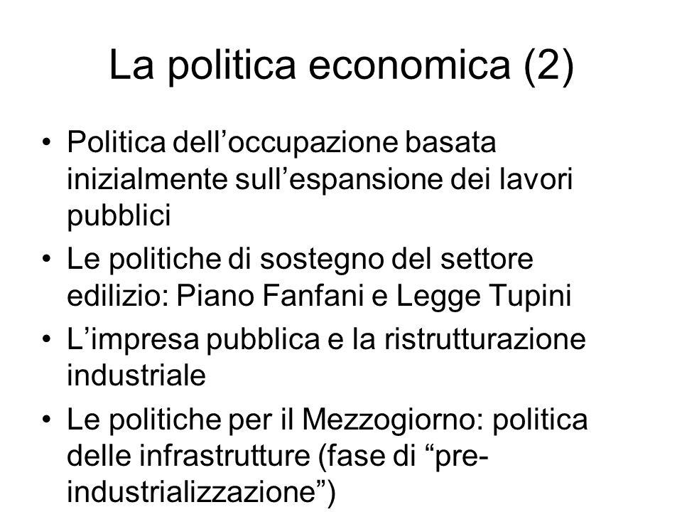 La politica economica (2)