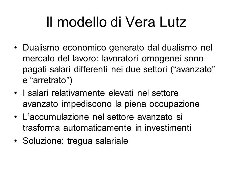 Il modello di Vera Lutz