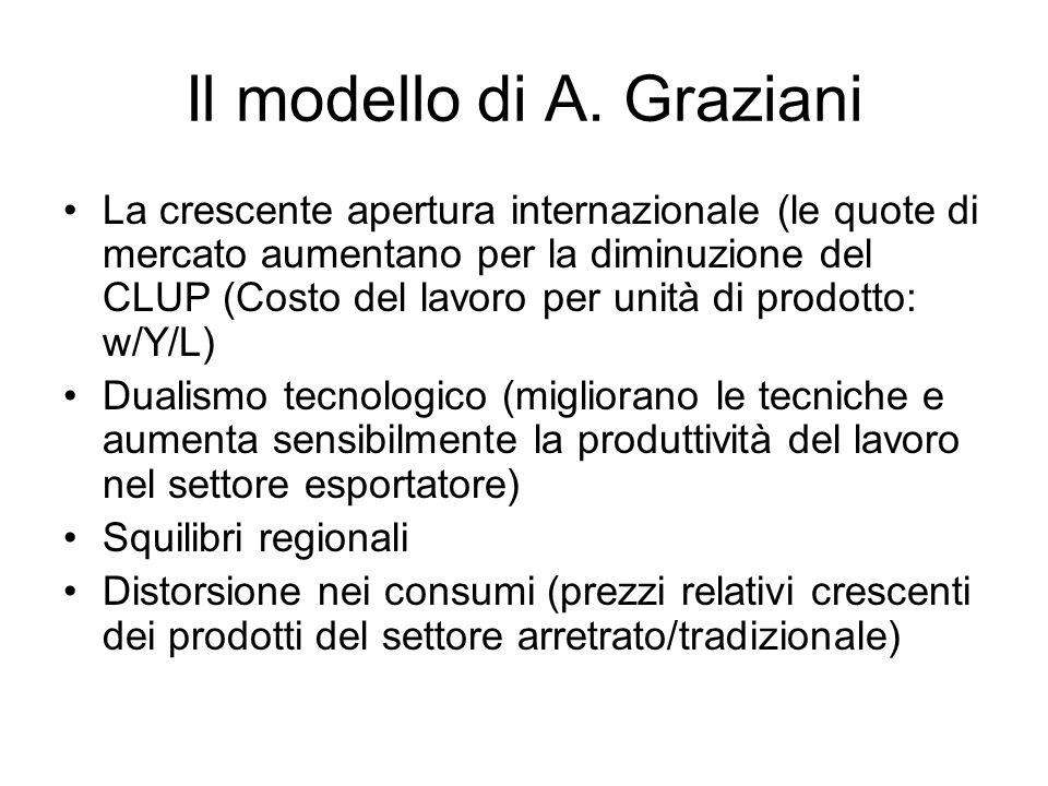 Il modello di A. Graziani