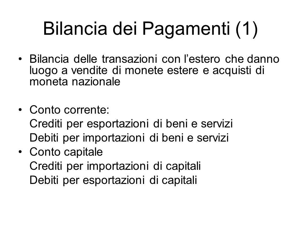 Bilancia dei Pagamenti (1)