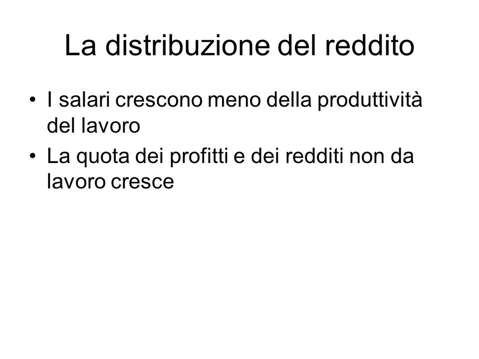 La distribuzione del reddito