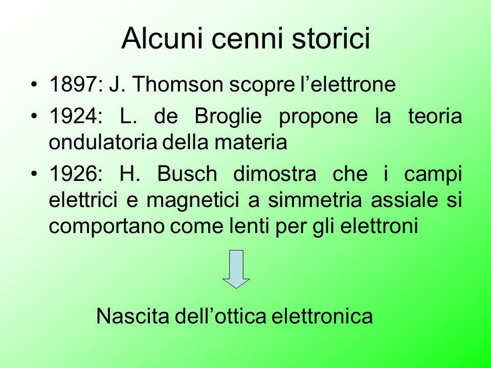 Alcuni cenni storici 1897: J. Thomson scopre l'elettrone