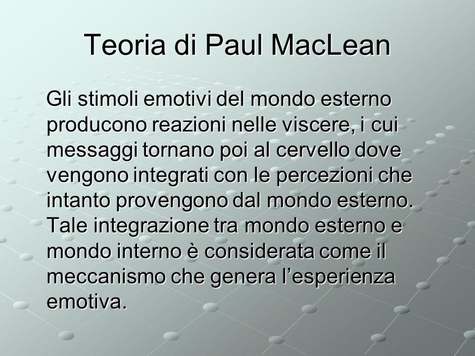 Teoria di Paul MacLean