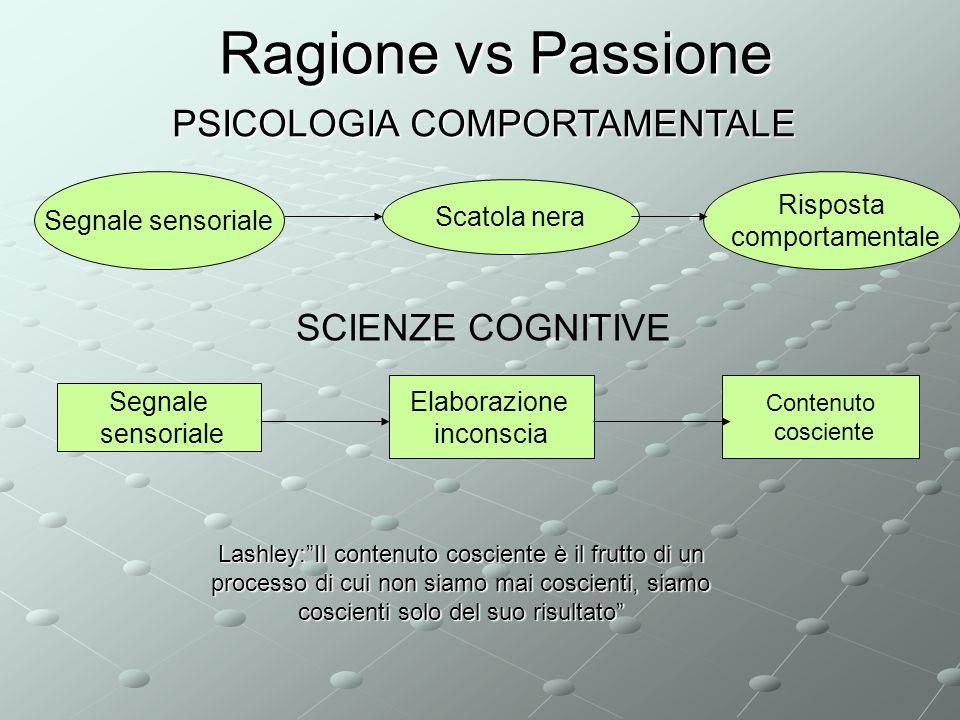 PSICOLOGIA COMPORTAMENTALE