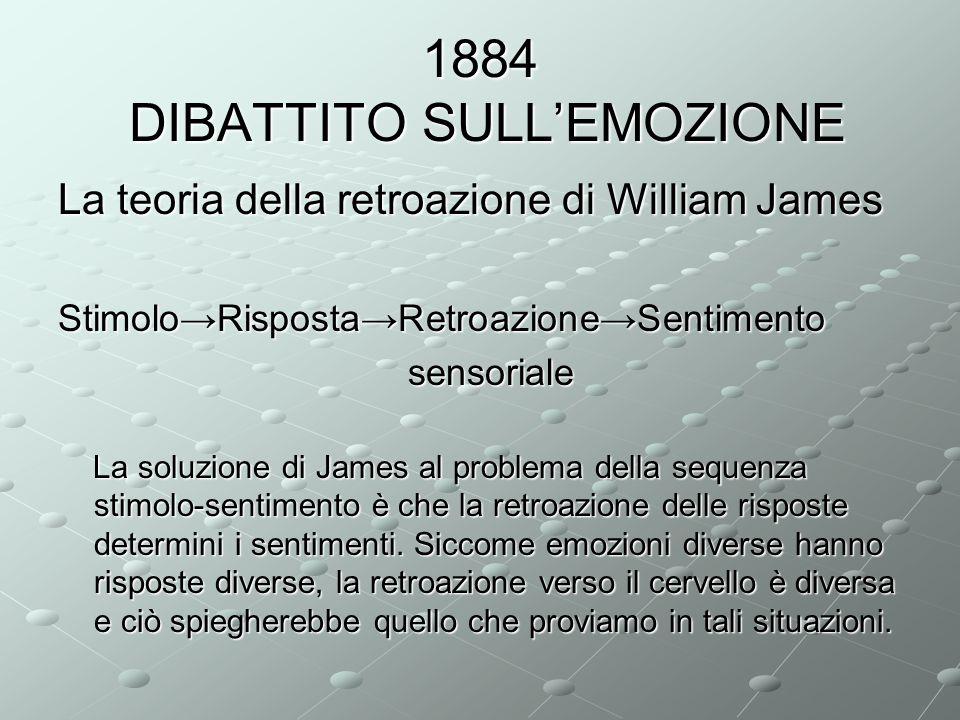 1884 DIBATTITO SULL'EMOZIONE