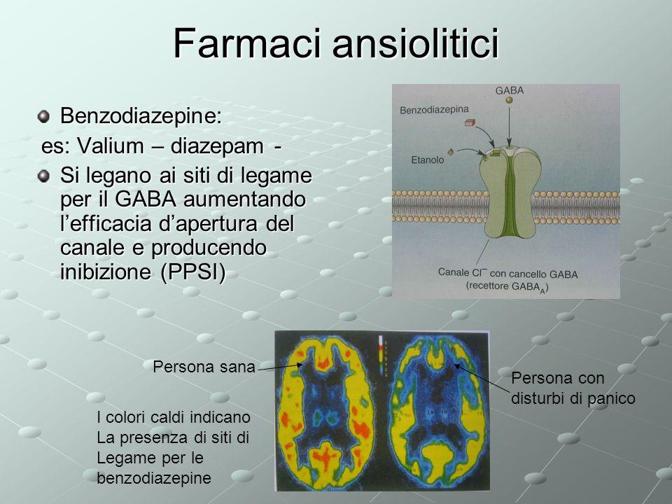Farmaci ansiolitici Benzodiazepine: es: Valium – diazepam -