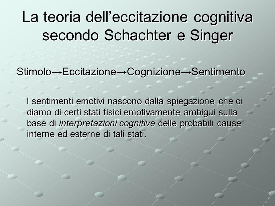 La teoria dell'eccitazione cognitiva secondo Schachter e Singer