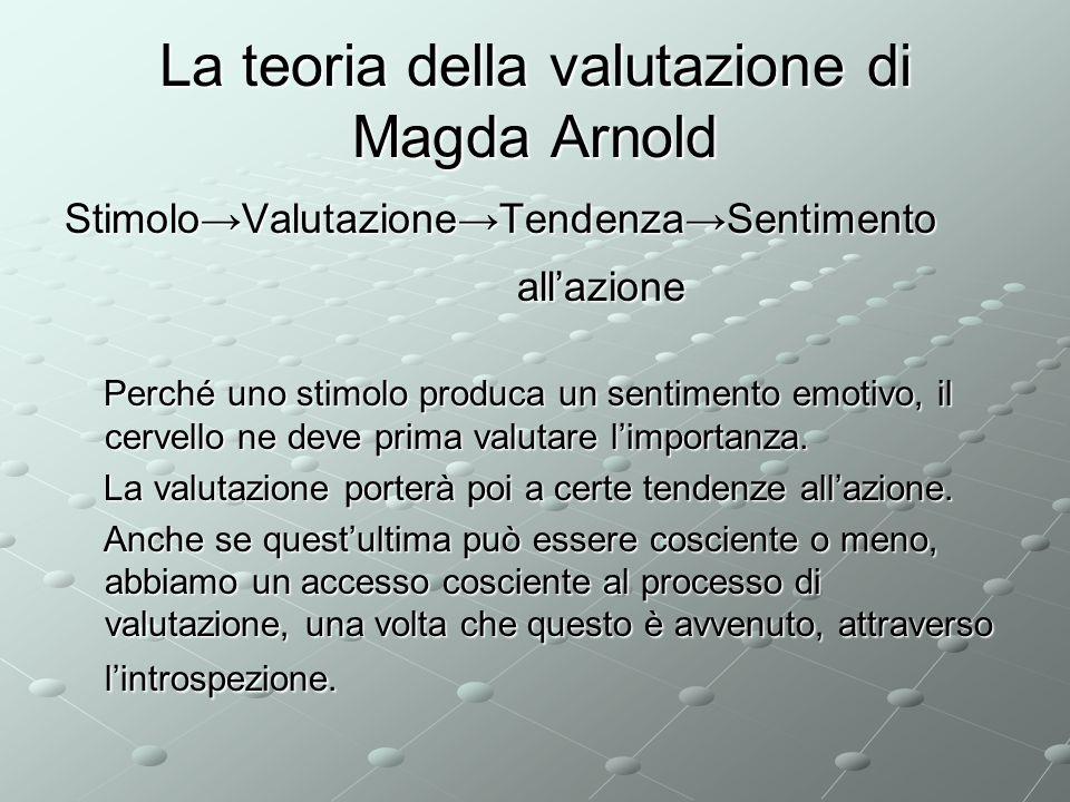 La teoria della valutazione di Magda Arnold