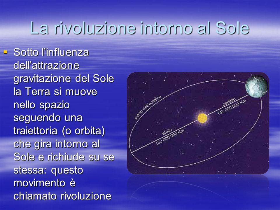 La rivoluzione intorno al Sole