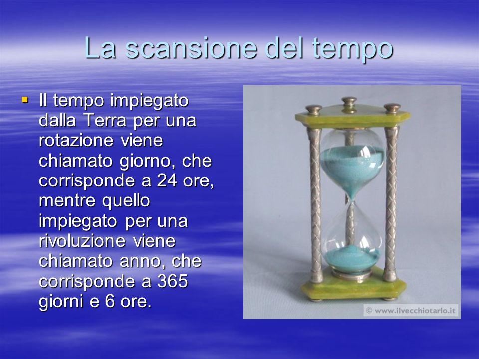 La scansione del tempo