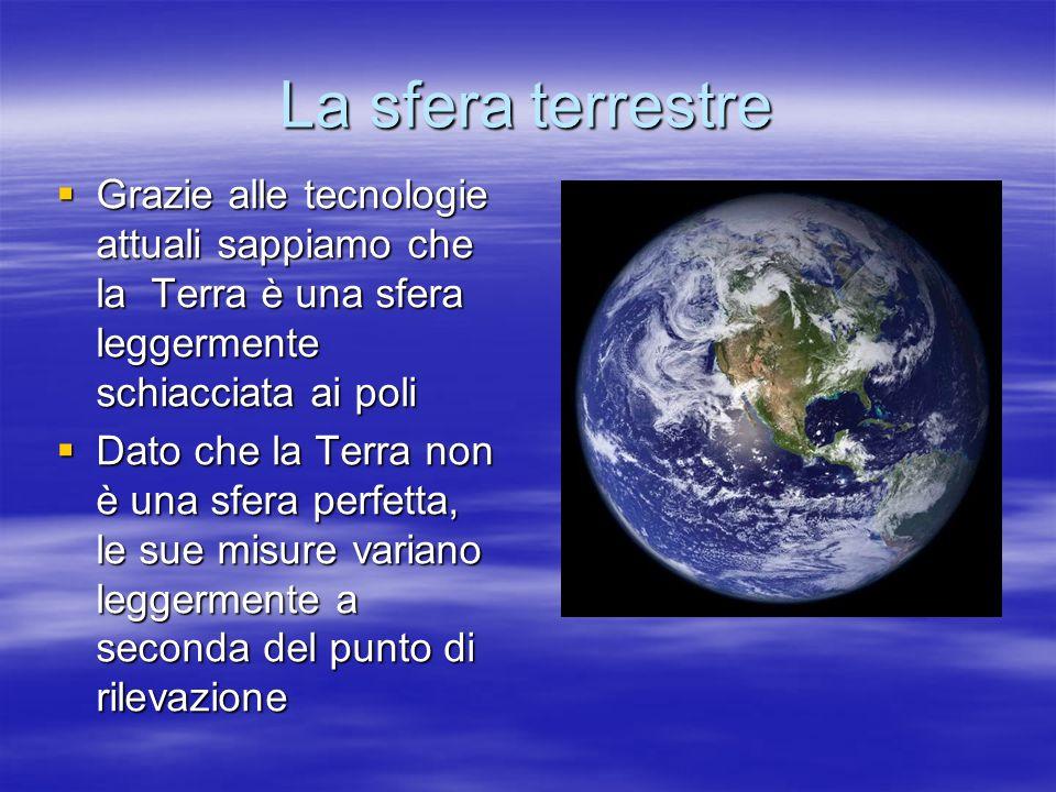 La sfera terrestre Grazie alle tecnologie attuali sappiamo che la Terra è una sfera leggermente schiacciata ai poli.