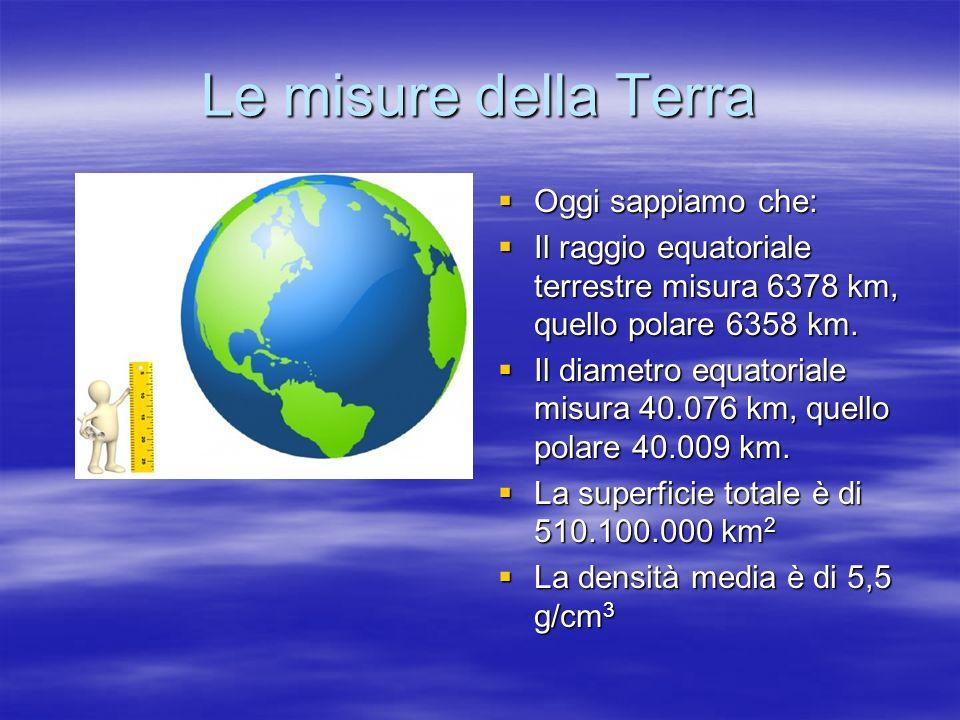 Le misure della Terra Oggi sappiamo che: