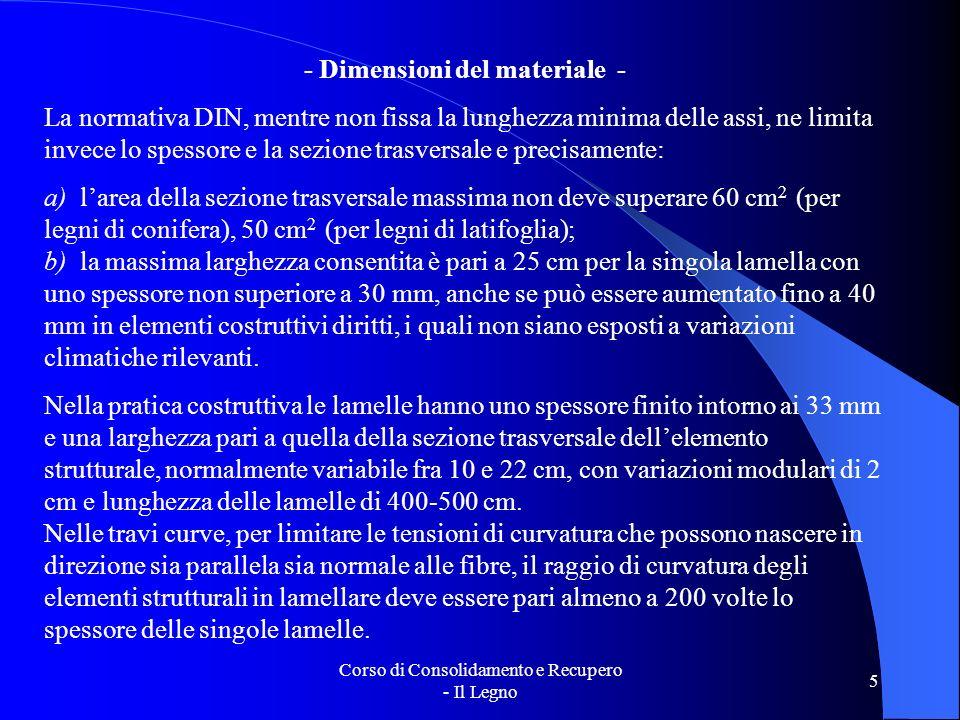 - Dimensioni del materiale -